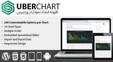 افزونه ایجاد نمودار UberChart وردپرس نسخه 1.20