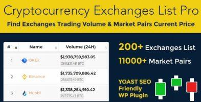 افزونه لیست مبادلات ارز های دیجیتال Cryptocurrency Exchanges List Pro وردپرس نسخه 2.2.0