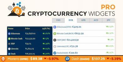 افزونه رمزنگاری Cryptocurrency Widgets Pro وردپرس نسخه 2.9